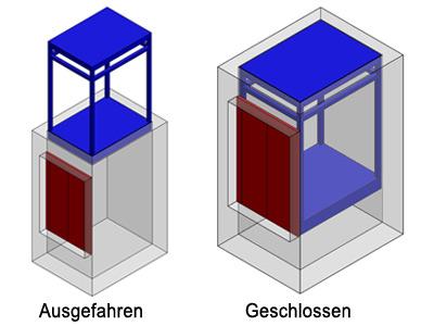 Konstruktionsplan von einem Unterfluraufzug ind geschlossenem und ausgefahrener Variante