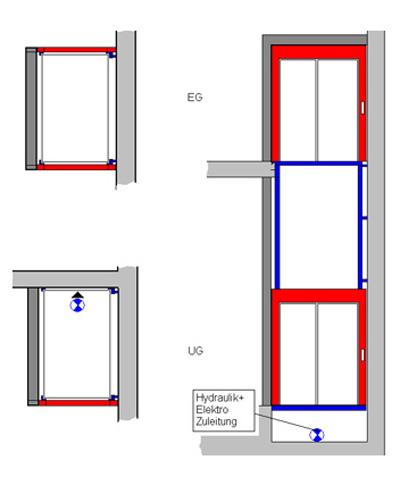 Bauplan eines Warenlift von Hebetec